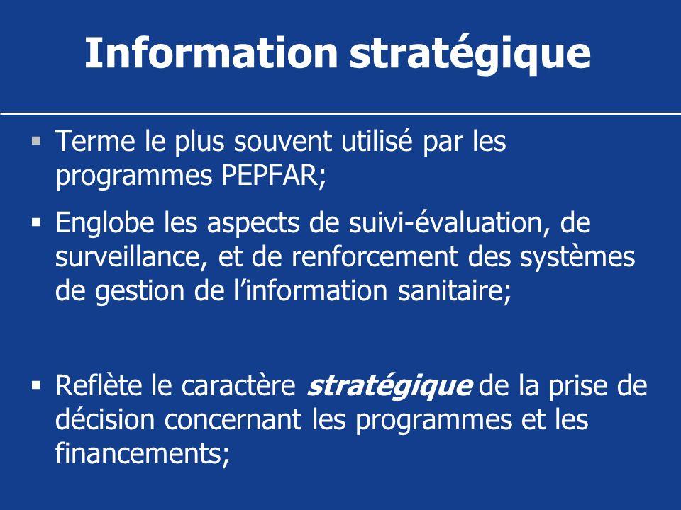 Information stratégique Terme le plus souvent utilisé par les programmes PEPFAR; Englobe les aspects de suivi-évaluation, de surveillance, et de renfo