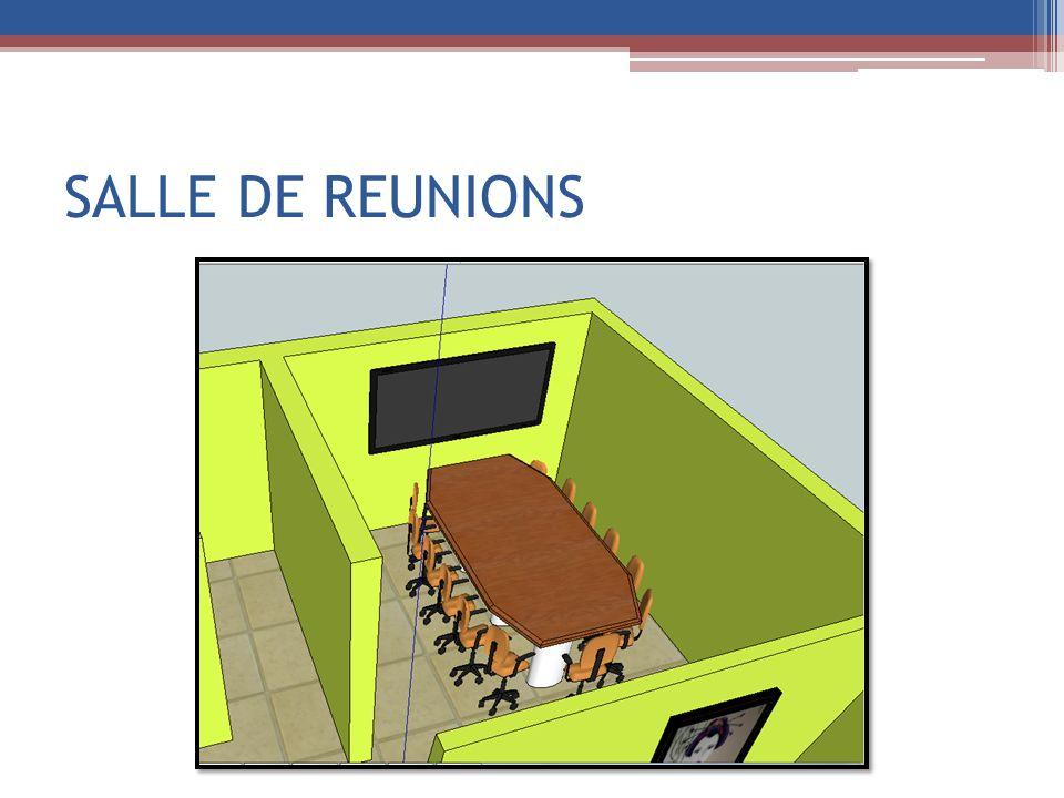La salle de réunions a été ajoutée à le plan pour donner confidentialité quand est nécessaire et aussi pour éviter interrompre a les personnes qui sont en train de travailler.