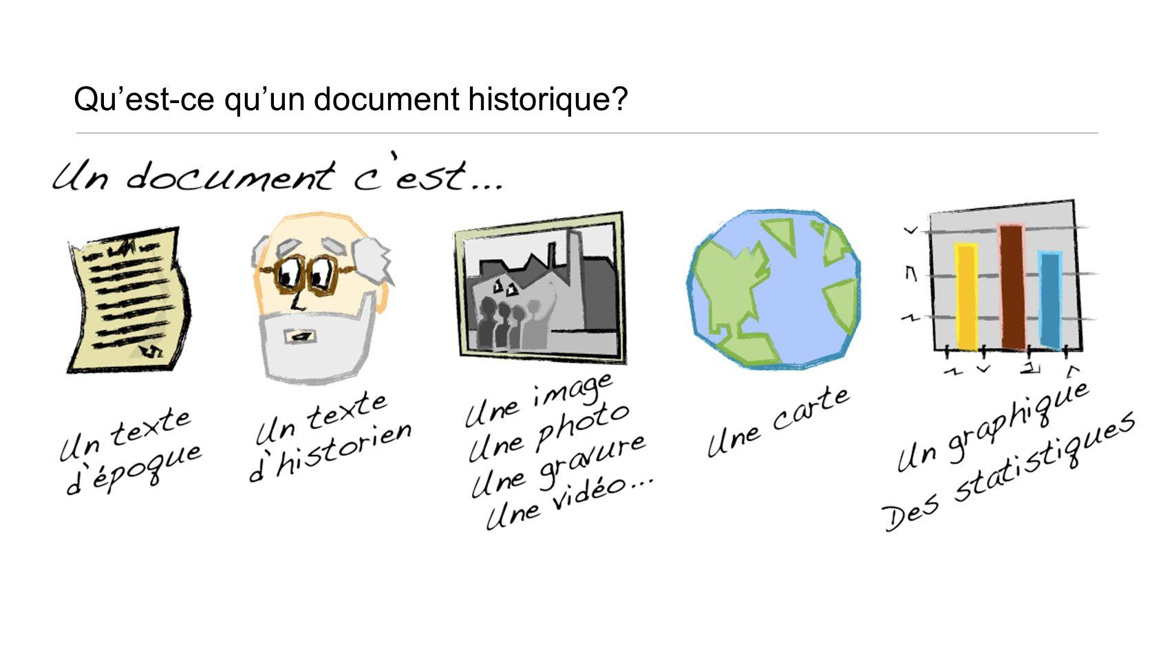 Pistes dexploitation en classe Projet de recherche qui amène les élèves à créer un dossier pour répondre à une question historique