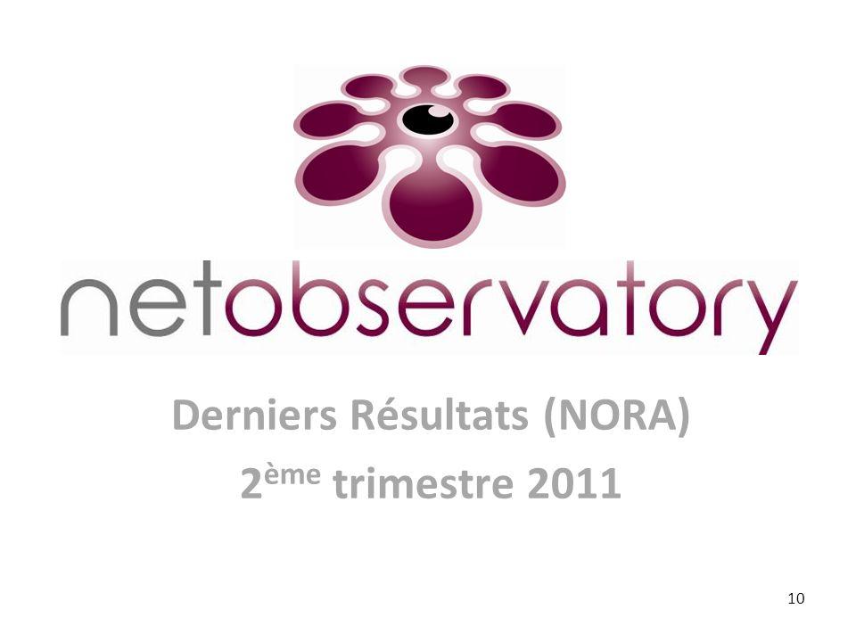 Derniers Résultats (NORA) 2 ème trimestre 2011 10