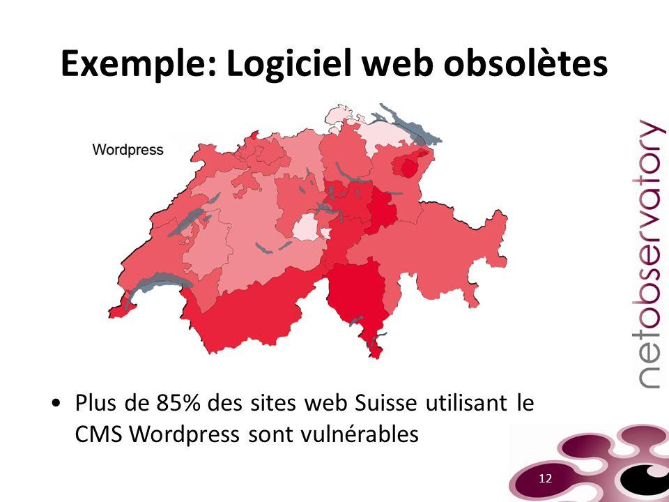 Exemple: Logiciel web obsolètes Plus de 85% des sites web Suisse utilisant le CMS Wordpress sont vulnérables 12