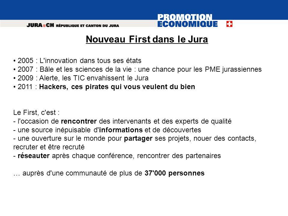 Nouveau First dans le Jura 2005 : L'innovation dans tous ses états 2007 : Bâle et les sciences de la vie : une chance pour les PME jurassiennes 2009 :
