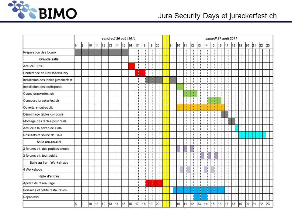 Jura Security Days et jurackerfest.ch