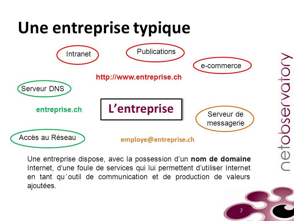 Une entreprise typique Lentreprise 7 entreprise.ch employe@entreprise.ch http://www.entreprise.ch Serveur de messagerie Intranet Publications e-commer