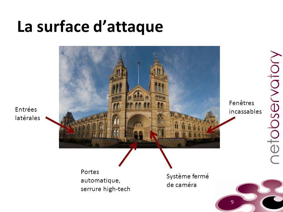 La surface dattaque 9 Système fermé de caméra Portes automatique, serrure high-tech Entrées latérales Fenêtres incassables