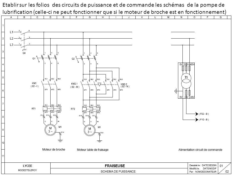 Etablir sur les folios des circuits de puissance et de commande les schémas de la pompe de lubrification (celle-ci ne peut fonctionner que si le moteu