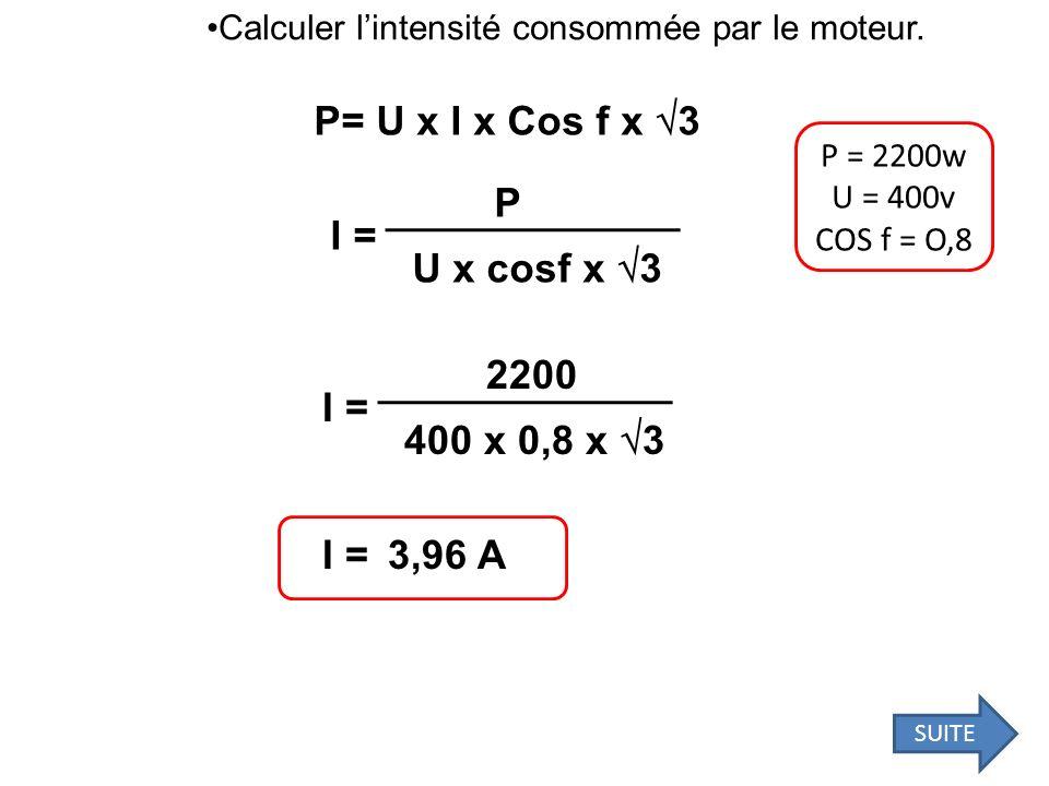Calculer lintensité consommée par le moteur. P= U x I x Cos f x 3 I = P U x cosf x 3 P = 2200w U = 400v COS f = O,8 I = 2200 400 x 0,8 x 3 I =3,96 A S