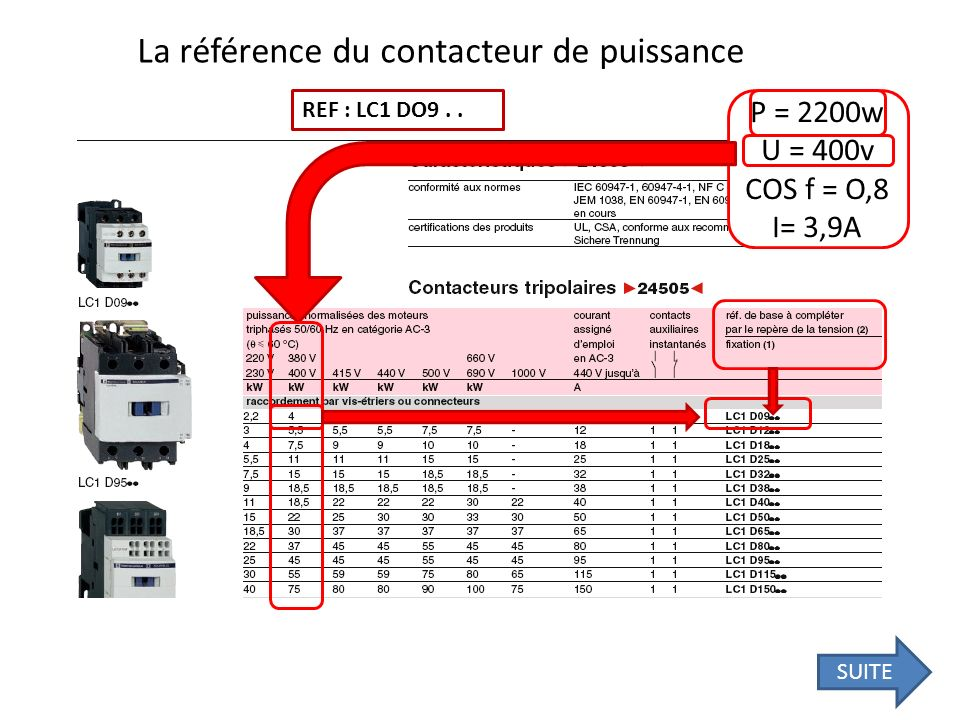 La référence du contacteur de puissance P = 2200w U = 400v COS f = O,8 I= 3,9A REF : LC1 DO9.. SUITE