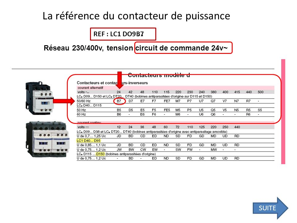 La référence du contacteur de puissance REF : LC1 DO9.. Réseau 230/400v, tension circuit de commande 24v~ B7 SUITE