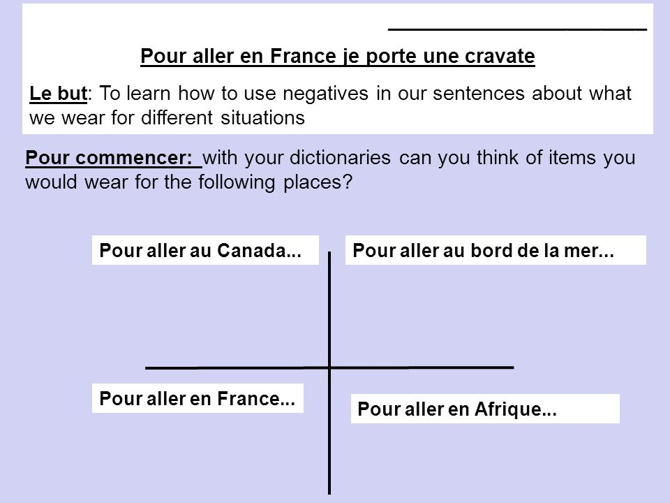 _______________________ Pour aller en France je porte une cravate Le but : To learn how to use negatives in our sentences about what we wear for different situations Pour commencer: with your dictionaries can you think of items you would wear for the following places.
