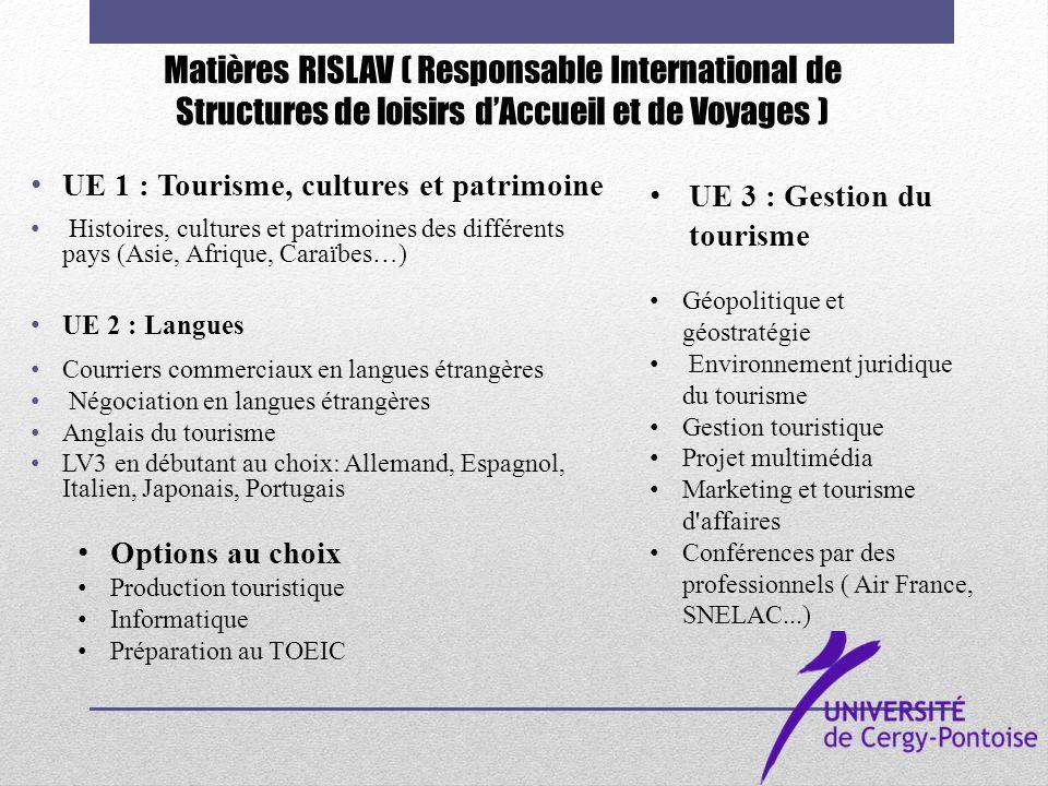Matières RISLAV ( Responsable International de Structures de loisirs dAccueil et de Voyages ) UE 1 : Tourisme, cultures et patrimoine Histoires, cultu