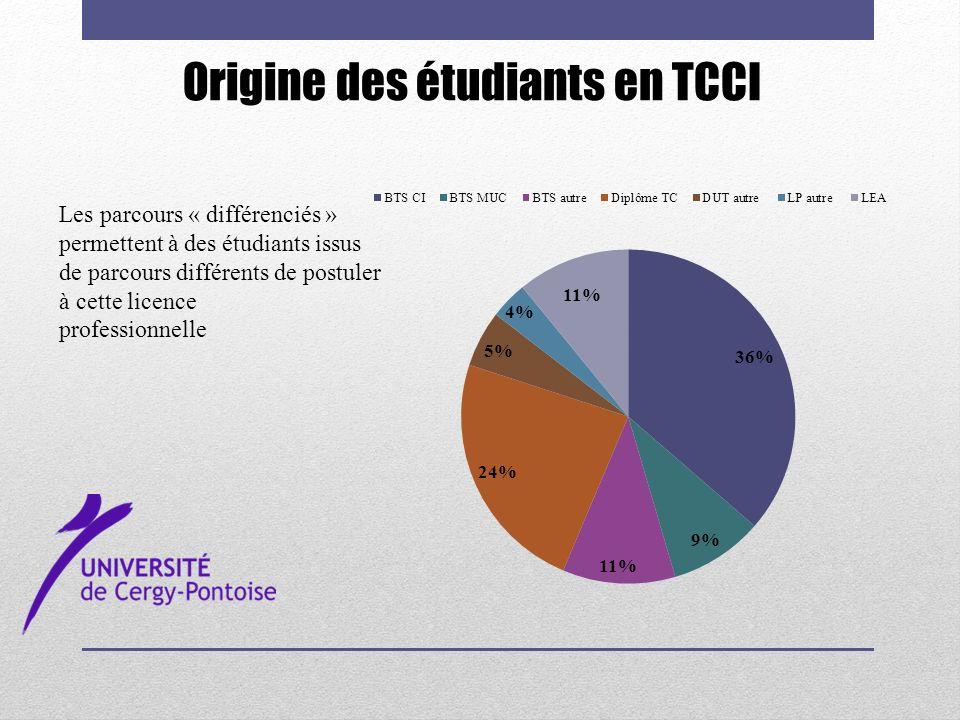 Les parcours « différenciés » permettent à des étudiants issus de parcours différents de postuler à cette licence professionnelle Origine des étudiant