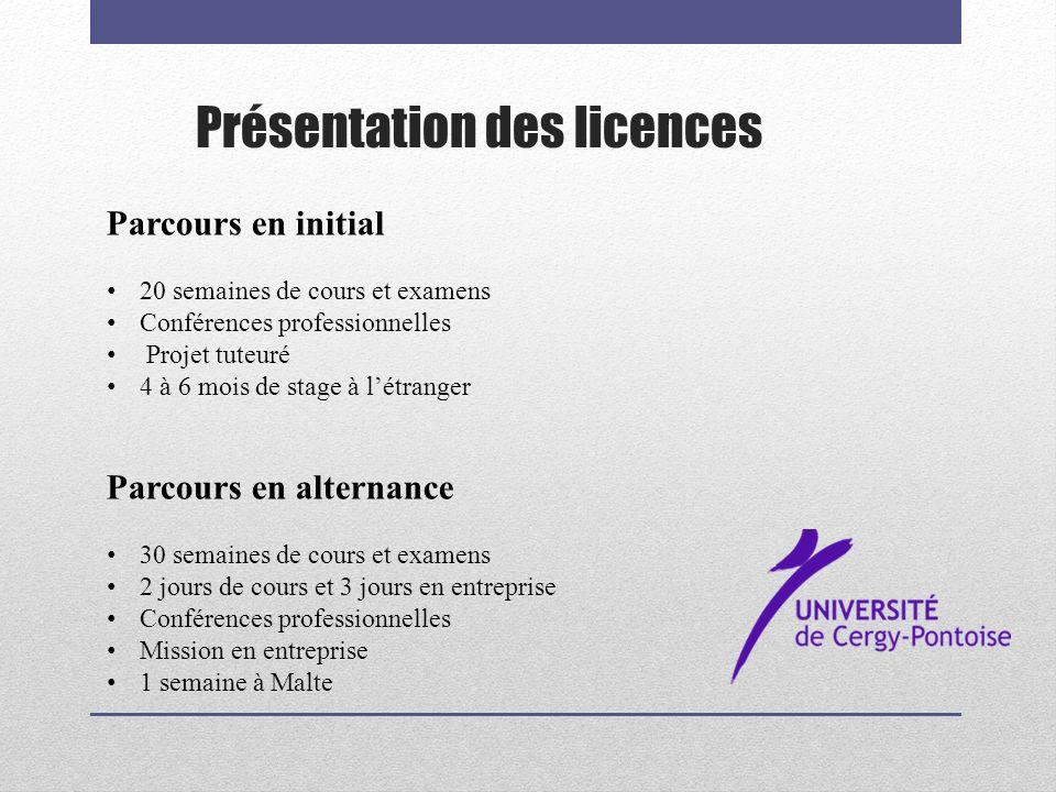 Présentation des licences Parcours en initial 20 semaines de cours et examens Conférences professionnelles Projet tuteuré 4 à 6 mois de stage à létran