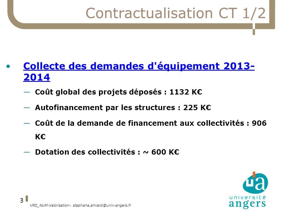 VPD_NUM-Valorisation- stephane.amiard@univ-angers.fr 3 Contractualisation CT 1/2 Collecte des demandes d'équipement 2013- 2014Collecte des demandes d'