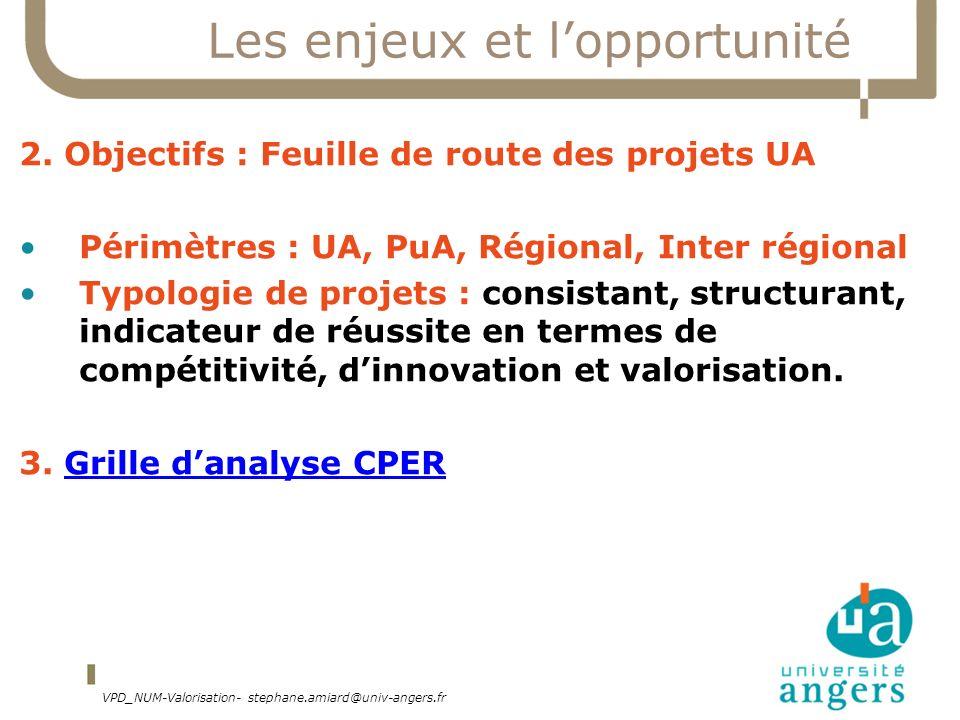 Les enjeux et lopportunité 2. Objectifs : Feuille de route des projets UA Périmètres : UA, PuA, Régional, Inter régional Typologie de projets : consis