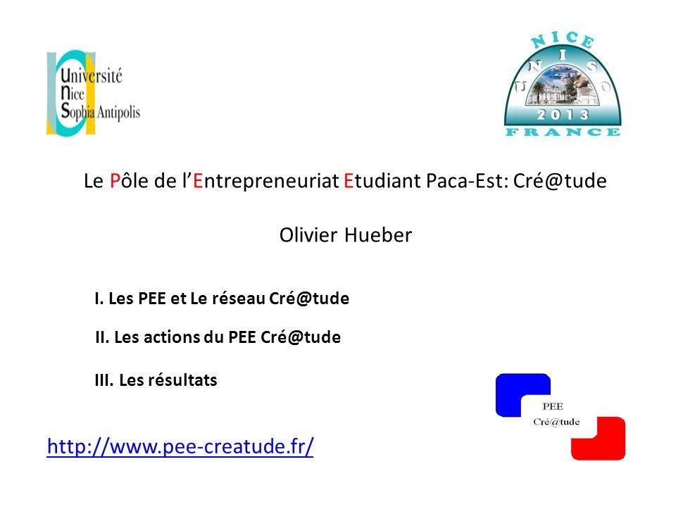 http://www.pee-creatude.fr/ Le Pôle de lEntrepreneuriat Etudiant Paca-Est: Cré@tude Olivier Hueber I. Les PEE et Le réseau Cré@tude II. Les actions du