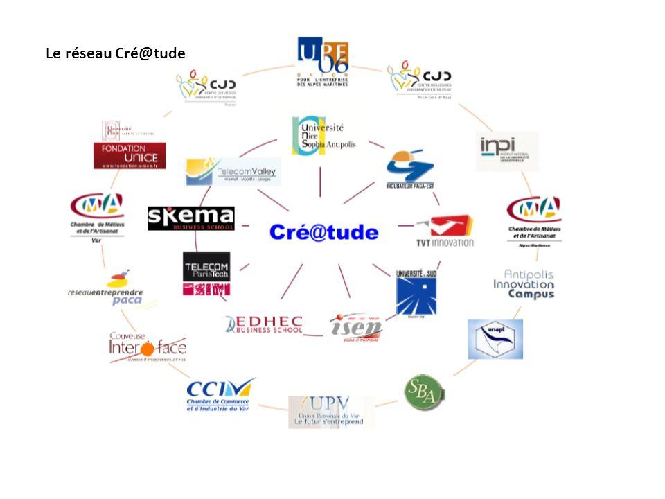 Le réseau Cré@tude