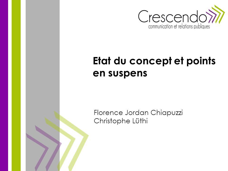 Etat du concept et points en suspens Florence Jordan Chiapuzzi Christophe Lüthi