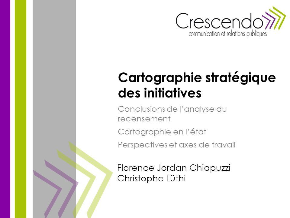 Florence Jordan Chiapuzzi Christophe Lüthi Cartographie stratégique des initiatives Conclusions de lanalyse du recensement Cartographie en létat Perspectives et axes de travail