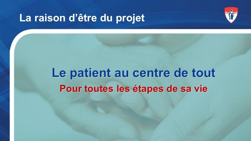 La raison dêtre du projet Le patient au centre de tout Pour toutes les étapes de sa vie Le patient au centre de tout Pour toutes les étapes de sa vie