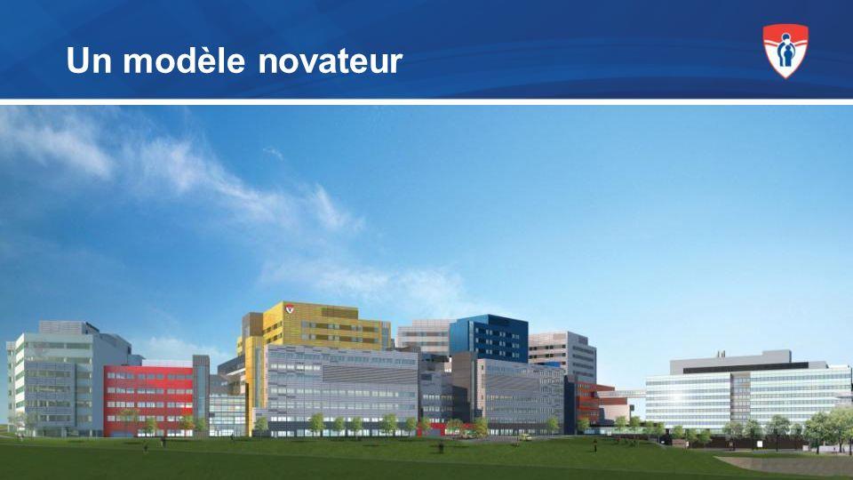 Un modèle novateur Hôpital général de Montréal –Seul centre trauma au centre-ville –Environnement de soins de pointe –Optimisation de lexpérience patient Campus Lachine –Projet de modernisation de 66 millions $ –Suite pour les chirurgie bariatriques