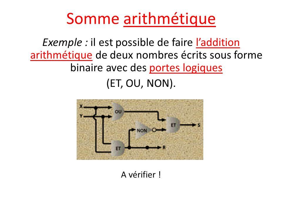 Somme arithmétique Exemple : il est possible de faire laddition arithmétique de deux nombres écrits sous forme binaire avec des portes logiques (ET, O