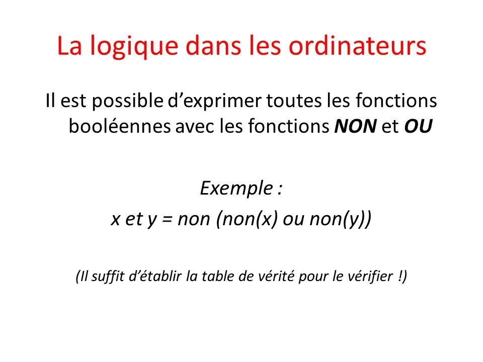 La logique dans les ordinateurs Il est possible dexprimer toutes les fonctions booléennes avec les fonctions NON et OU Exemple : x et y = non (non(x)