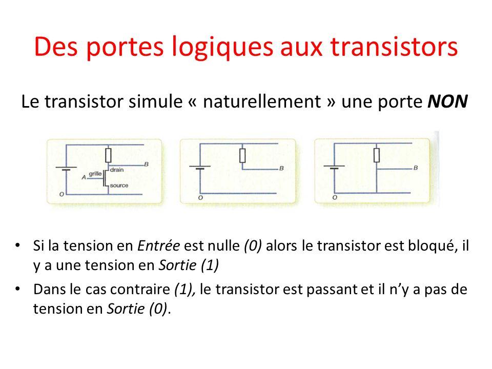 Des portes logiques aux transistors Le transistor simule « naturellement » une porte NON Si la tension en Entrée est nulle (0) alors le transistor est