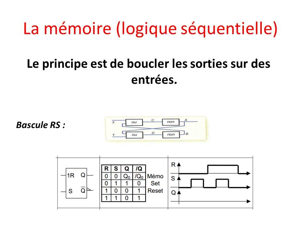 La mémoire (logique séquentielle) Le principe est de boucler les sorties sur des entrées. Bascule RS :
