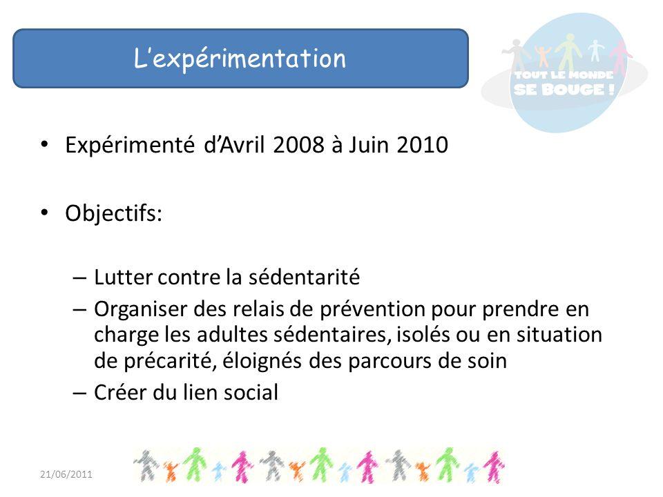 Expérimenté dAvril 2008 à Juin 2010 Objectifs: – Lutter contre la sédentarité – Organiser des relais de prévention pour prendre en charge les adultes sédentaires, isolés ou en situation de précarité, éloignés des parcours de soin – Créer du lien social 21/06/2011 Lexpérimentation