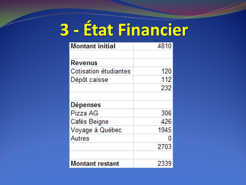 3 - État Financier