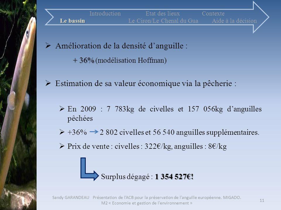 Amélioration de la densité danguille : +36% + 36% (modélisation Hoffman) Estimation de sa valeur économique via la pêcherie : En 2009 : 7 783kg de civ