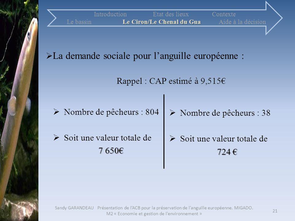 Nombre de pêcheurs : 804 Soit une valeur totale de 7 650 Nombre de pêcheurs : 38 Soit une valeur totale de 724 724 21 La demande sociale pour languill