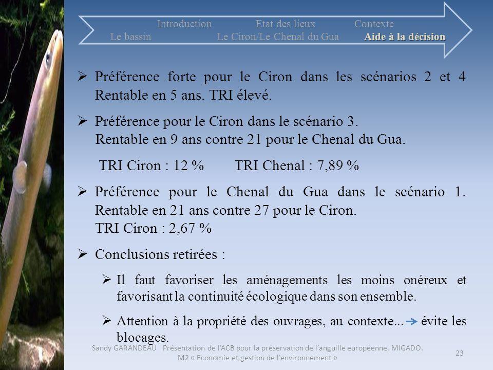 Préférence forte pour le Ciron dans les scénarios 2 et 4 Rentable en 5 ans. TRI élevé. Préférence pour le Ciron dans le scénario 3. Rentable en 9 ans