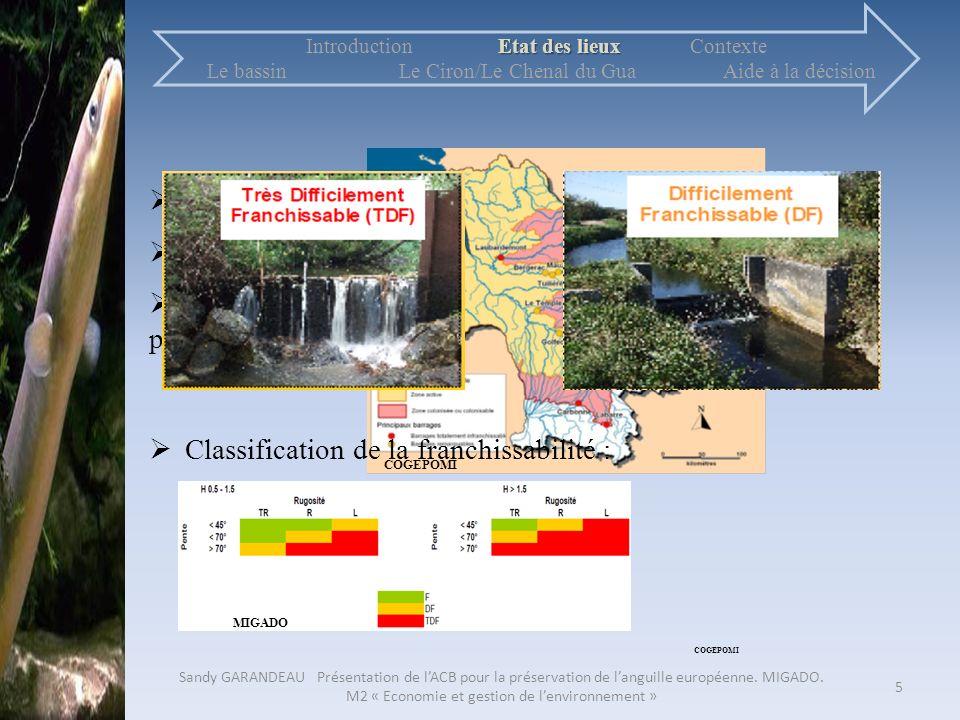 Deux axes principaux : La Garonne et la Dordogne Superficie : 79 400 km² 1031 ouvrages recensés sur 117 cours deau classés prioritaire (liste 2 du cod