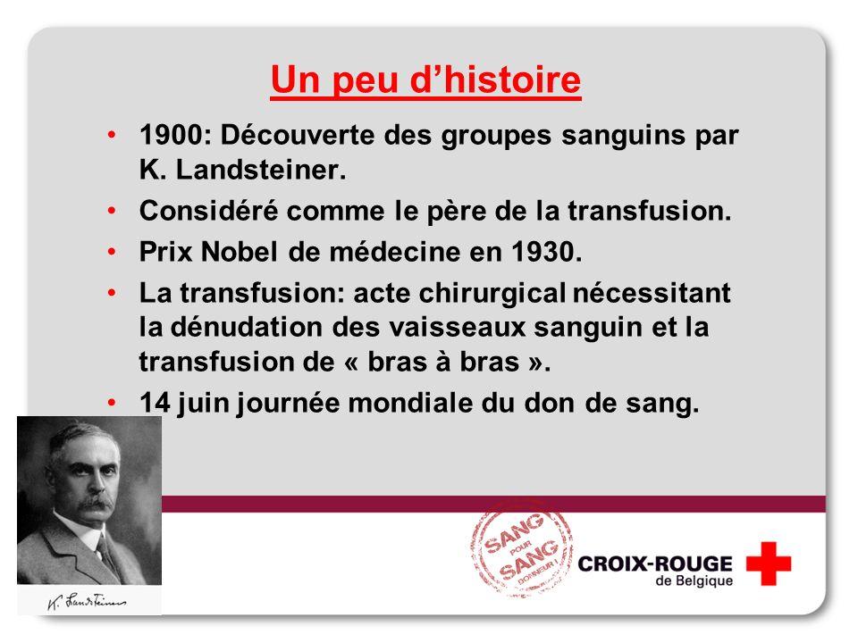 Un peu dhistoire 1900: Découverte des groupes sanguins par K. Landsteiner. Considéré comme le père de la transfusion. Prix Nobel de médecine en 1930.