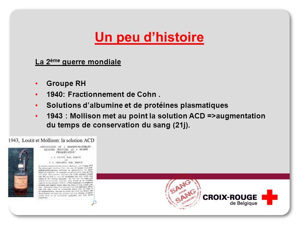 Un peu dhistoire La 2 ème guerre mondiale Groupe RH 1940: Fractionnement de Cohn. Solutions dalbumine et de protéines plasmatiques 1943 : Mollison met