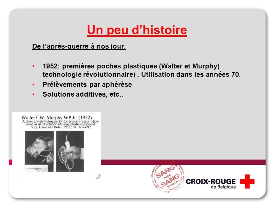 Un peu dhistoire De laprès-guerre à nos jour. 1952: premières poches plastiques (Walter et Murphy) technologie révolutionnaire). Utilisation dans les