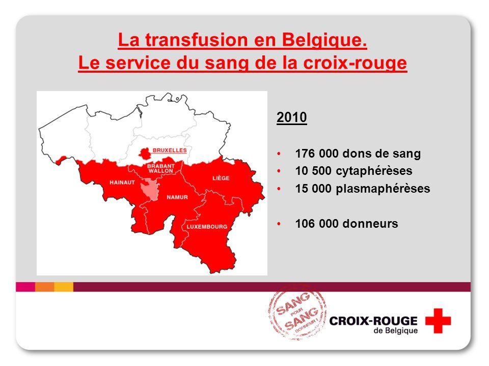 La transfusion en Belgique. Le service du sang de la croix-rouge 2010 176 000 dons de sang 10 500 cytaphérèses 15 000 plasmaphérèses 106 000 donneurs