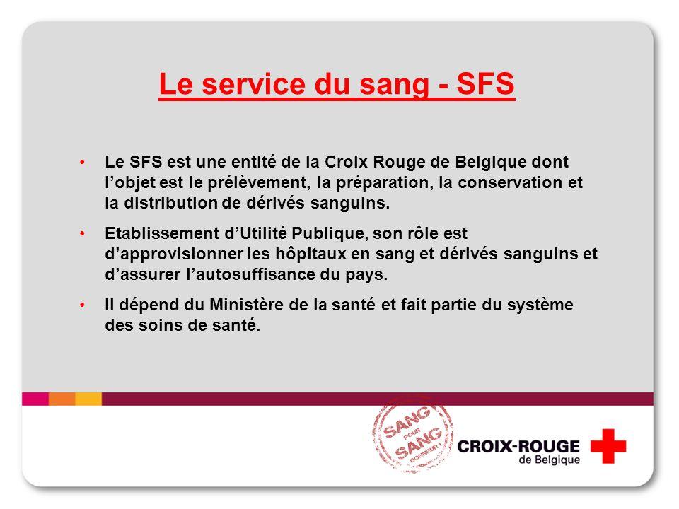 Le service du sang - SFS Le SFS est une entité de la Croix Rouge de Belgique dont lobjet est le prélèvement, la préparation, la conservation et la distribution de dérivés sanguins.