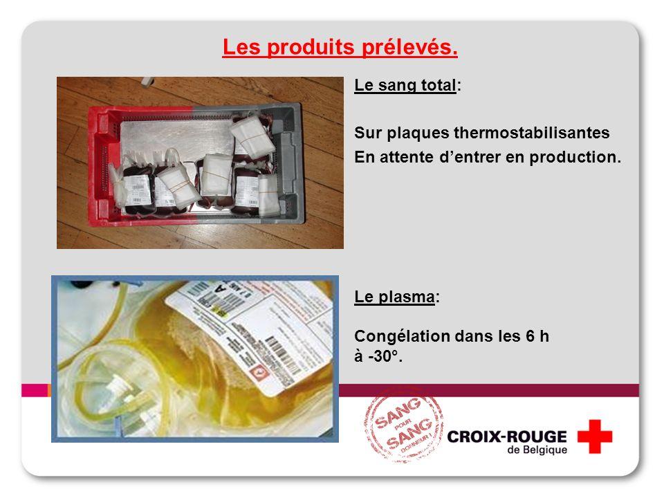 Les produits prélevés. Le sang total: Sur plaques thermostabilisantes En attente dentrer en production. Le plasma: Congélation dans les 6 h à -30°.