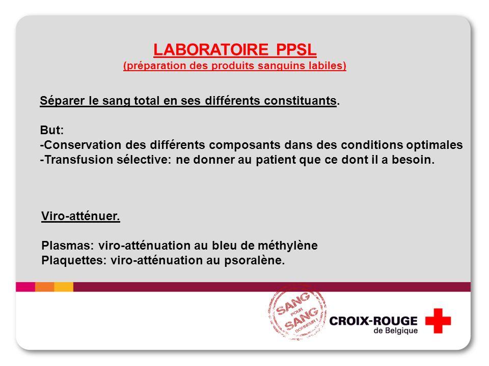 LABORATOIRE PPSL (préparation des produits sanguins labiles) Séparer le sang total en ses différents constituants. But: -Conservation des différents c