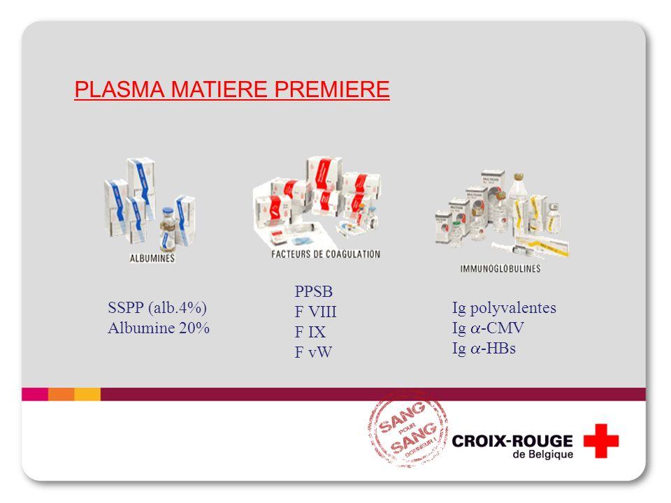 SSPP (alb.4%) Albumine 20% PPSB F VIII F IX F vW Ig polyvalentes Ig -CMV Ig -HBs PLASMA MATIERE PREMIERE