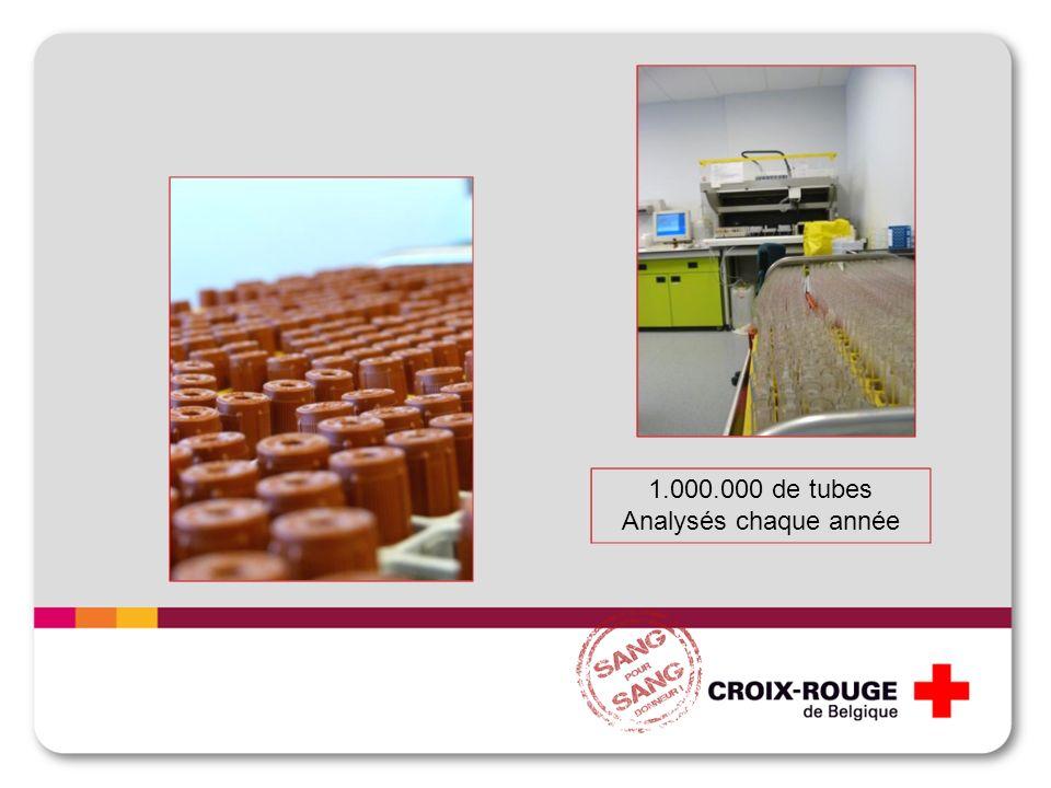 1.000.000 de tubes Analysés chaque année
