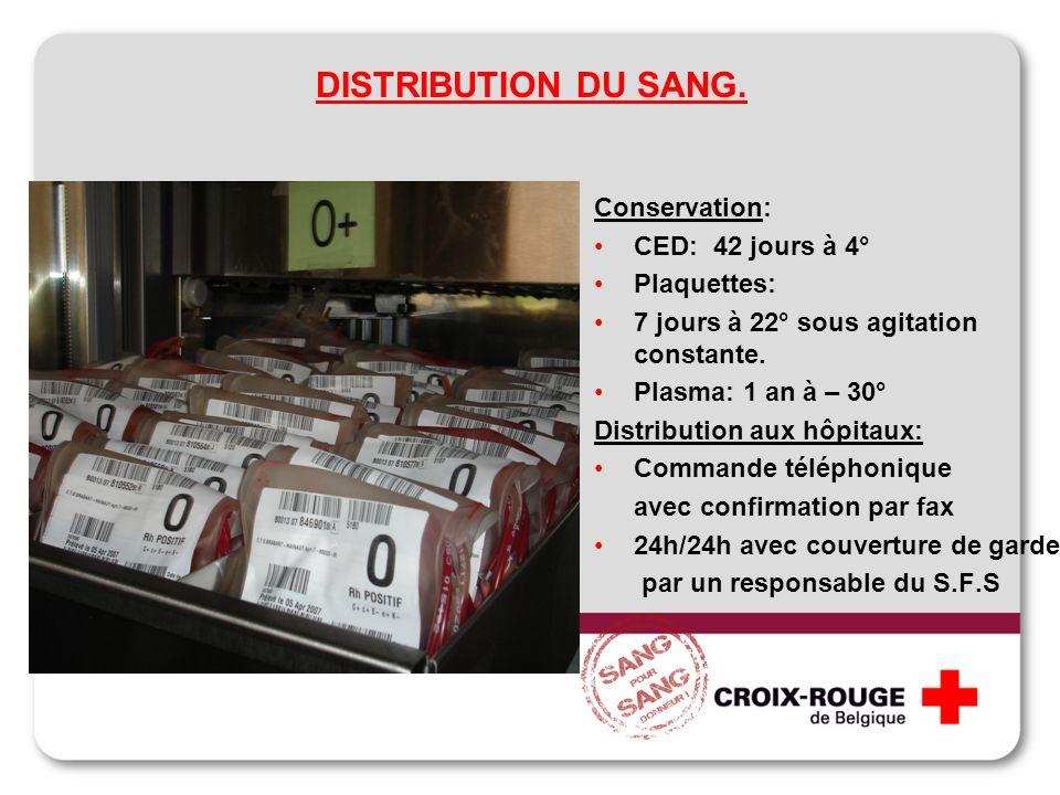 Conservation: CED: 42 jours à 4° Plaquettes: 7 jours à 22° sous agitation constante. Plasma: 1 an à – 30° Distribution aux hôpitaux: Commande téléphon