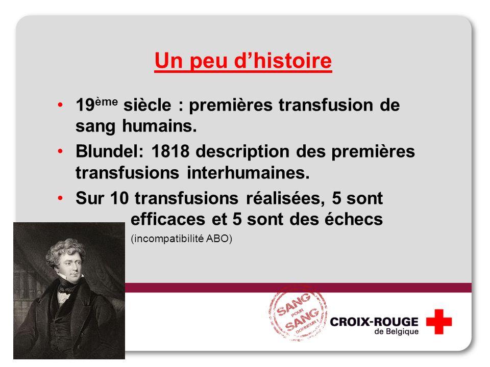 Un peu dhistoire 19 ème siècle : premières transfusion de sang humains. Blundel: 1818 description des premières transfusions interhumaines. Sur 10 tra