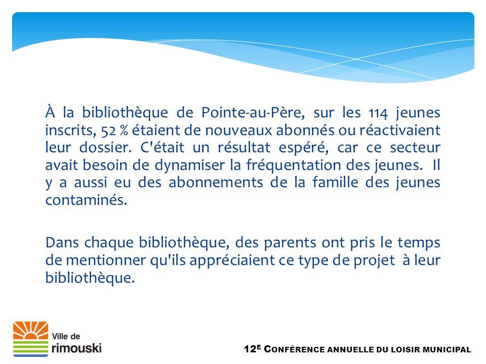 À la bibliothèque de Pointe-au-Père, sur les 114 jeunes inscrits, 52 % étaient de nouveaux abonnés ou réactivaient leur dossier.