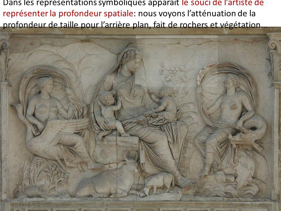 Dans les représentations symboliques apparait le souci de lartiste de représenter la profondeur spatiale: nous voyons latténuation de la profondeur de