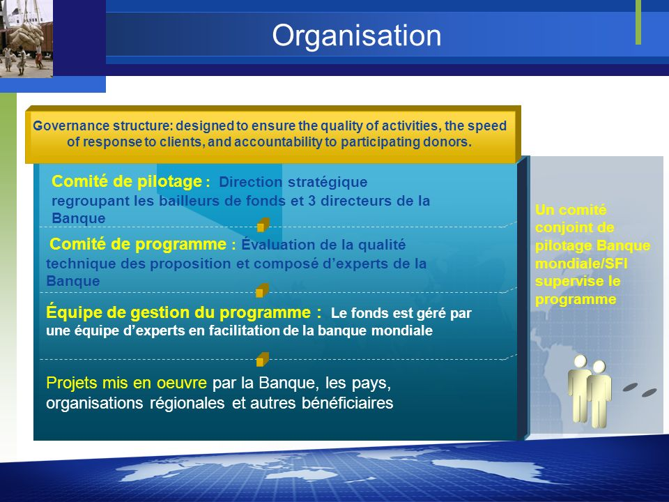 Exemples dactivités du FFE Long-term technical advisors to support the implementation of regulatory and policy reforms related to trade and transport facilitation; Short-term advisory services in the design and improvement of regional trade facilitation and transit regimes; Technical support for the improvement of border management, clearance, technical controls and standards systems; and Capacity building to promote better design, investment and management of critical trade-supporting infrastructure.