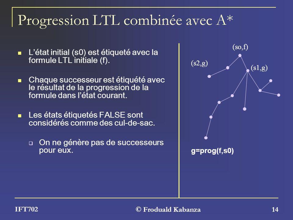 © Froduald Kabanza 14 IFT702 Progression LTL combinée avec A* Létat initial (s0) est étiqueté avec la formule LTL initiale (f). Chaque successeur est